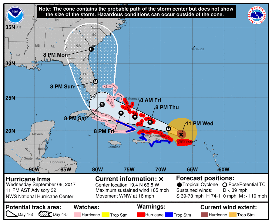 hurricane irma cone forecast